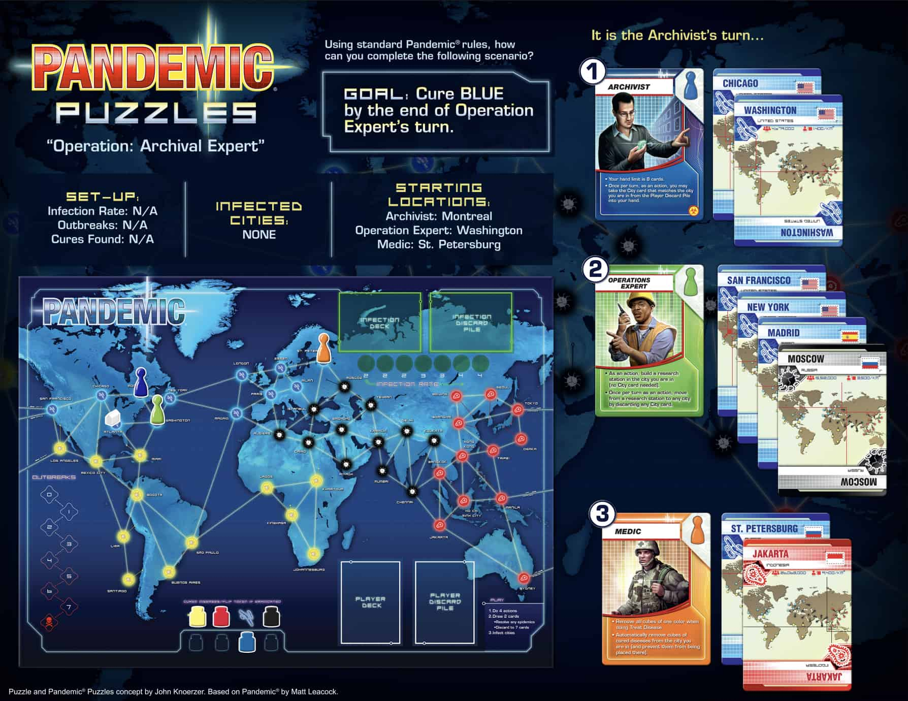 Pandemic-puzzle Operation: Archival Expert