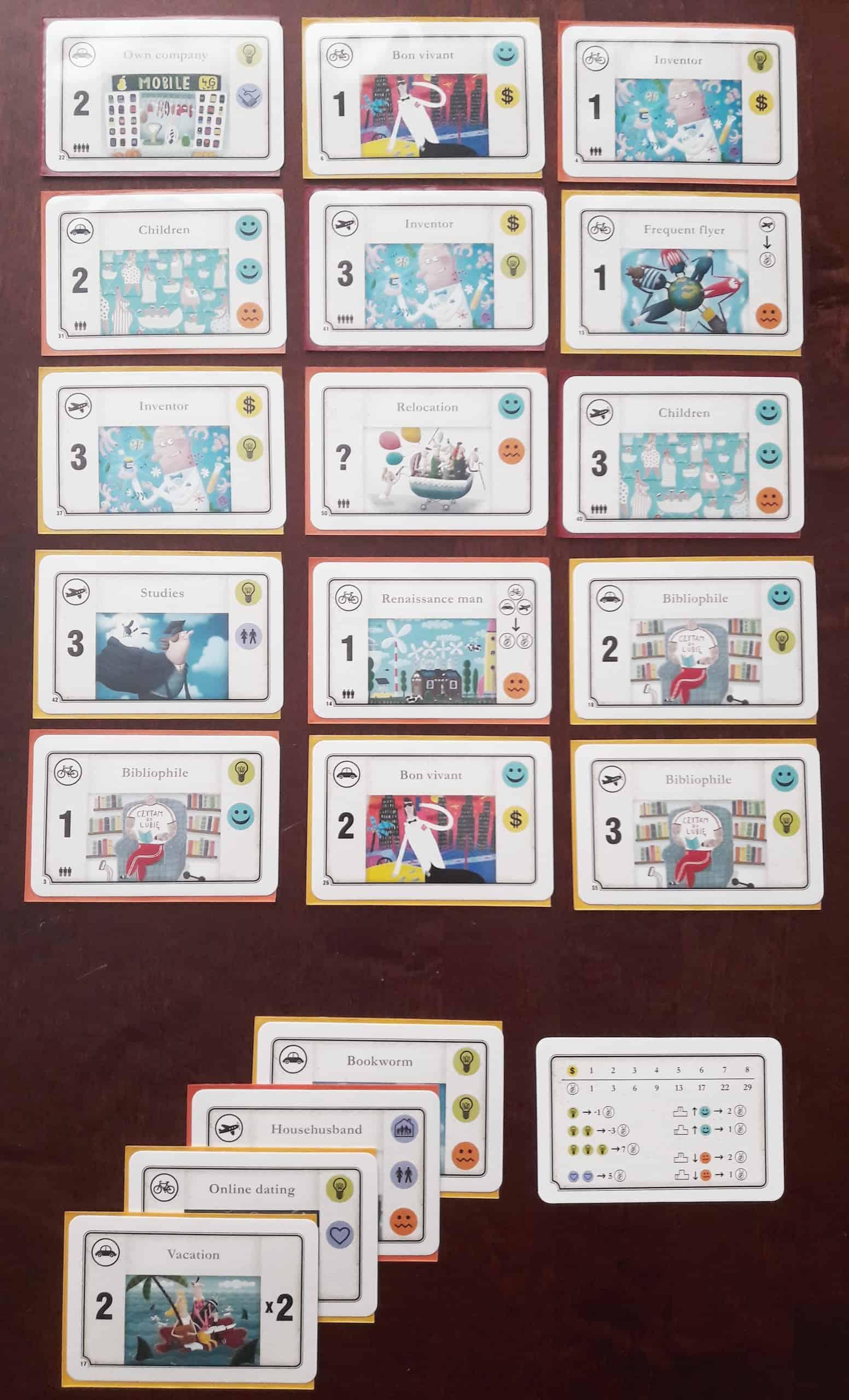 CV Pocketin korttirivistöt pöydällä