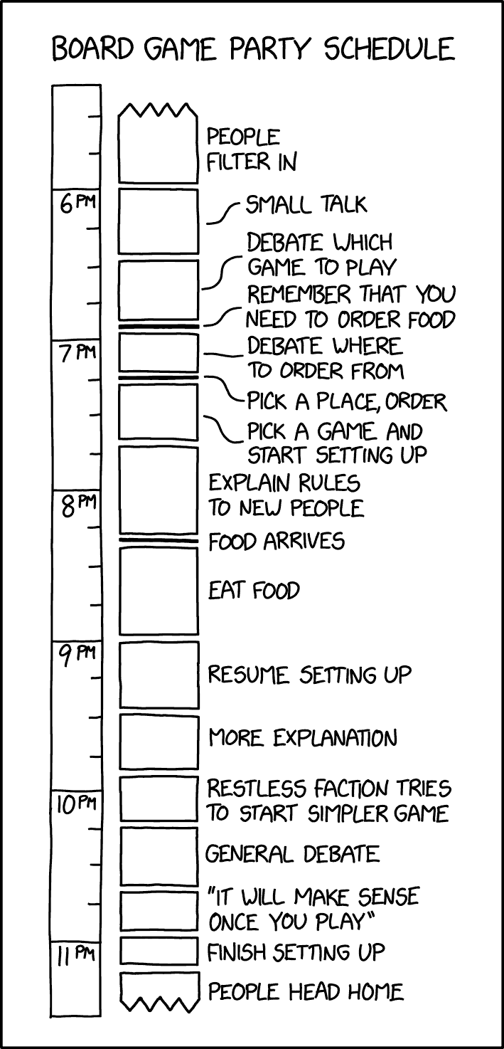 xkcd:n Board Game Party Schedule -sarjakuva